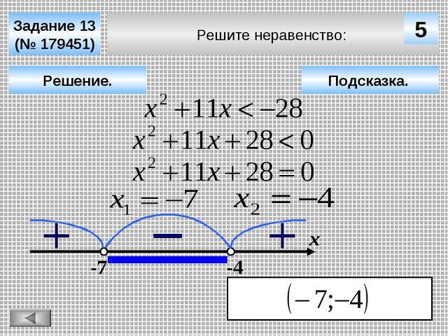 Решите неравенство: Задание 13 (№ 179451) Решение. х 5 -7 -4 Подсказка.