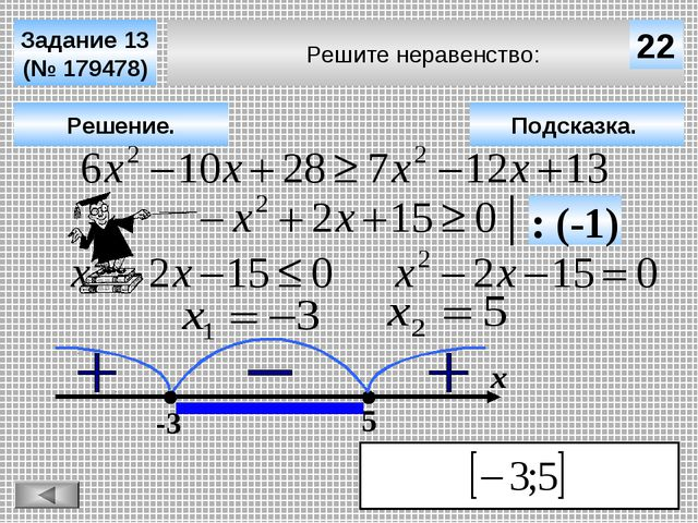 Решите неравенство: Задание 13 (№ 179478) Подсказка. Решение. х 22 -3 5 : (-1)