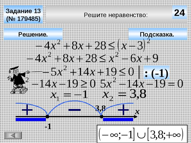 Решите неравенство: Задание 13 (№ 179485) Подсказка. Решение. х 24 -1 3,8 : (...