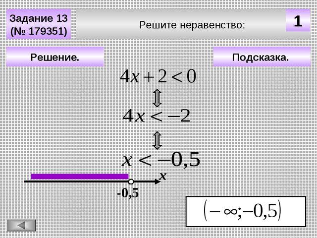 Подсказка. Решение. х -0,5 Решите неравенство: Задание 13 (№ 179351) 1