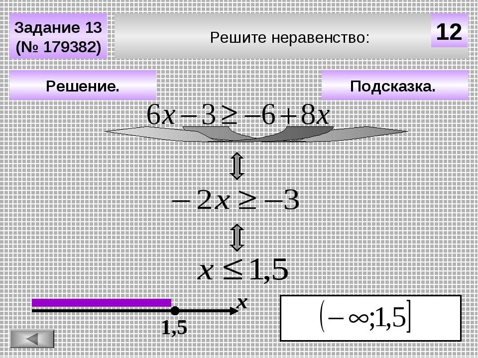 Решите неравенство: Задание 13 (№ 179382) Подсказка. Решение. х 12 1,5
