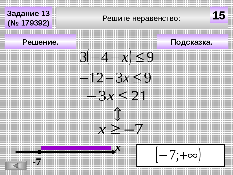 Решите неравенство: Задание 13 (№ 179392) Подсказка. Решение. х 15 -7