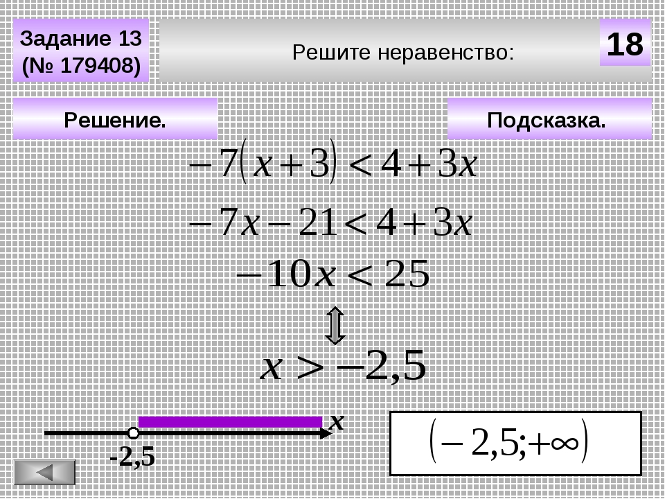 Решите неравенство: Задание 13 (№ 179408) Подсказка. Решение. х 18 -2,5