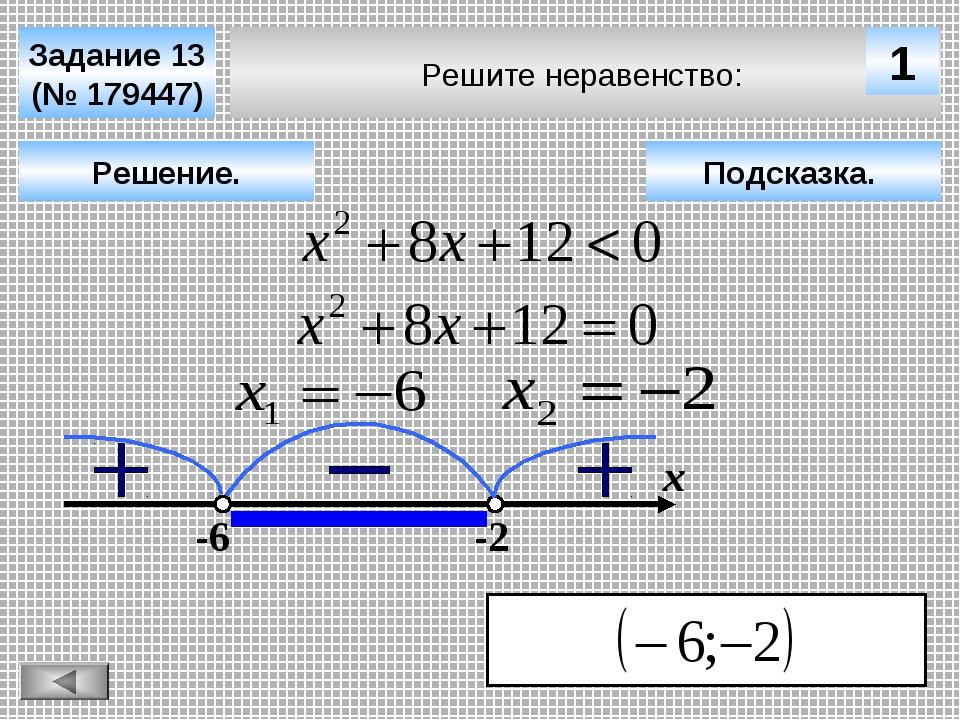 Решите неравенство: Задание 13 (№ 179447) Решение. х 1 -6 -2 Подсказка.
