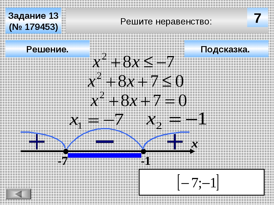 Решите неравенство: Задание 13 (№ 179453) Решение. х 7 -7 -1 Подсказка.