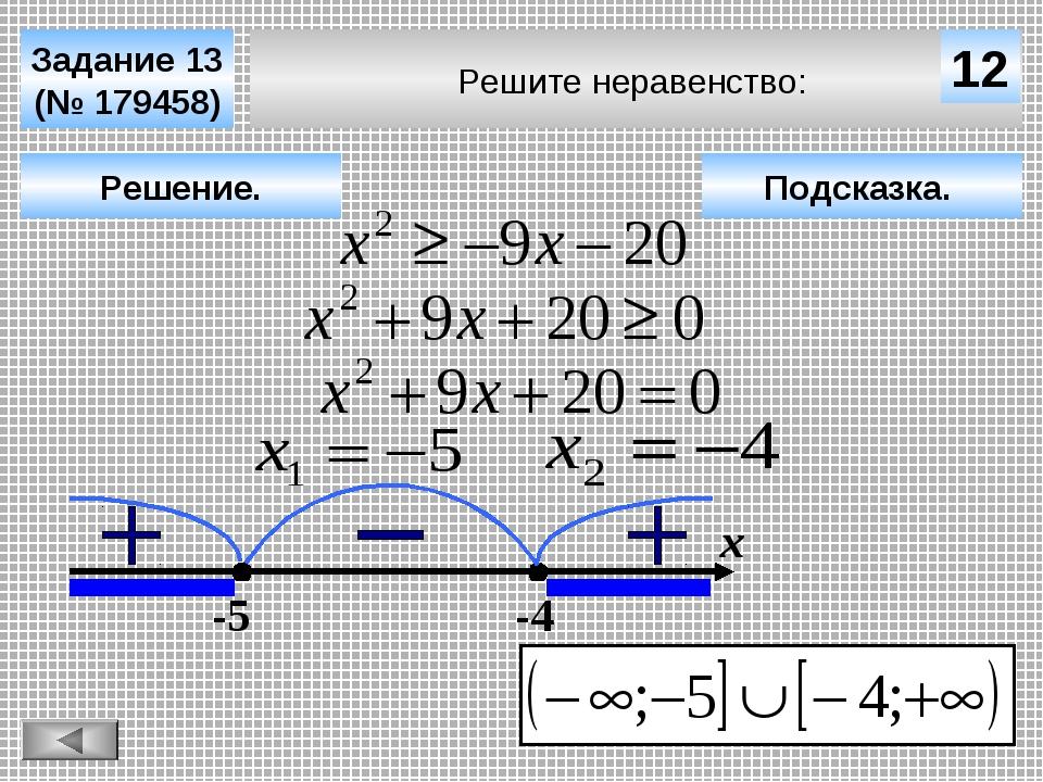Решите неравенство: Задание 13 (№ 179458) Подсказка. Решение. х 12 -5 -4