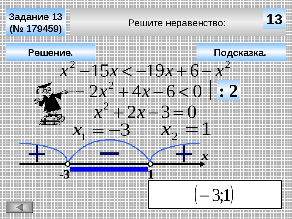 Решите неравенство: Задание 13 (№ 179459) Подсказка. Решение. х 13 -3 1 : 2
