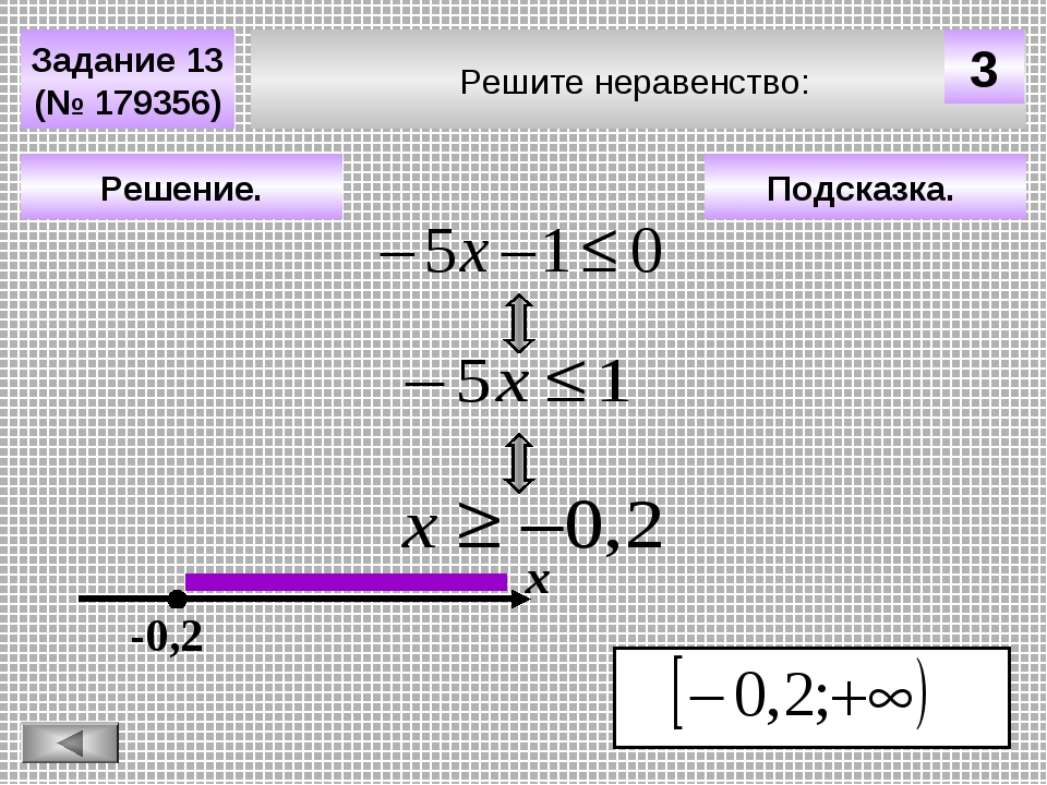 Подсказка. Решение. х -0,2 Решите неравенство: Задание 13 (№ 179356) 3