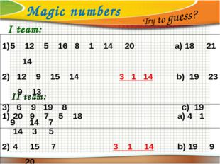 Magic numbers Try to guess? 5 12 5 16 8 1 14 20 a) 18 21 14 2) 12 9 15 14 3
