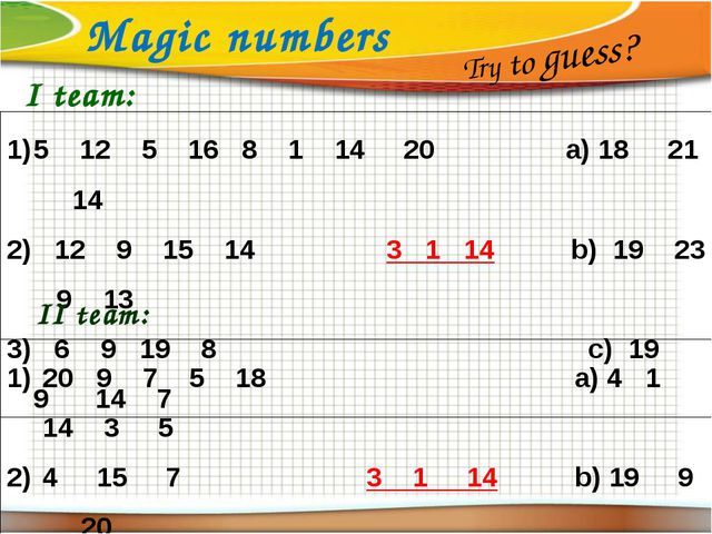 Magic numbers Try to guess? 5 12 5 16 8 1 14 20 a) 18 21 14 2) 12 9 15 14 3...