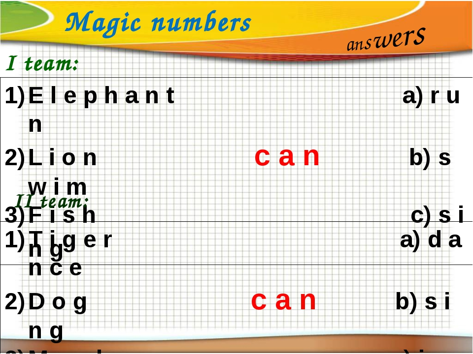 Magic numbers answers I team: E l e p h a n t a) r u n L i o n c a n b) s w i...
