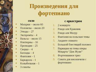 Произведения для фортепиано соло Мазурки – около 60 Полонезы – около 20 Этюды