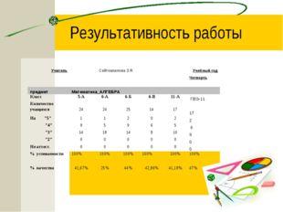 Результативность работы  УчительСейтхалилова З.Я.Учебный год