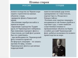 Планы сторон РОССИЯ ТУРЦИЯ полное господство на Чёрном море защита стратегиче