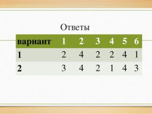 Ответы вариант 1 2 3 4 5 6 1 2 4 2 2 4 1 2 3 4 2 1 4 3