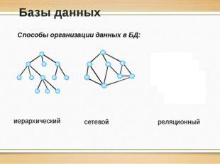 Базы данных иерархический Способы организации данных в БД: сетевой реляционный