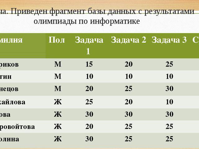 Задача. Приведен фрагмент базы данных с результатами олимпиады по информатике...