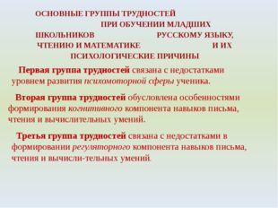 ОСНОВНЫЕ ГРУППЫ ТРУДНОСТЕЙ ПРИ ОБУЧЕНИИ МЛАДШИХ ШКОЛЬНИКОВ РУССКОМУ ЯЗЫКУ, Ч
