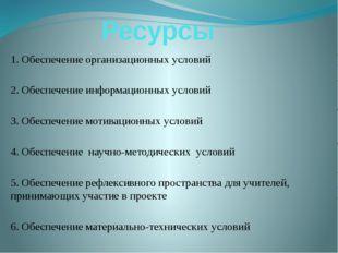 Ресурсы 1.Обеспечение организационных условий 2. Обеспечение информационных