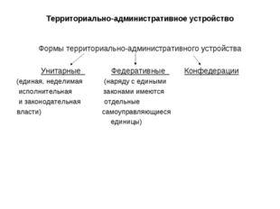 Территориально-административное устройство Формы территориально-административ