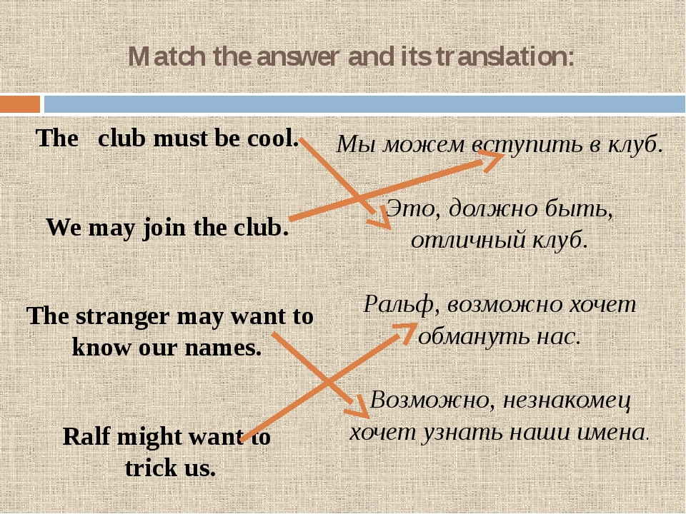 Match the answer and its translation: The club must be cool. We may join the...