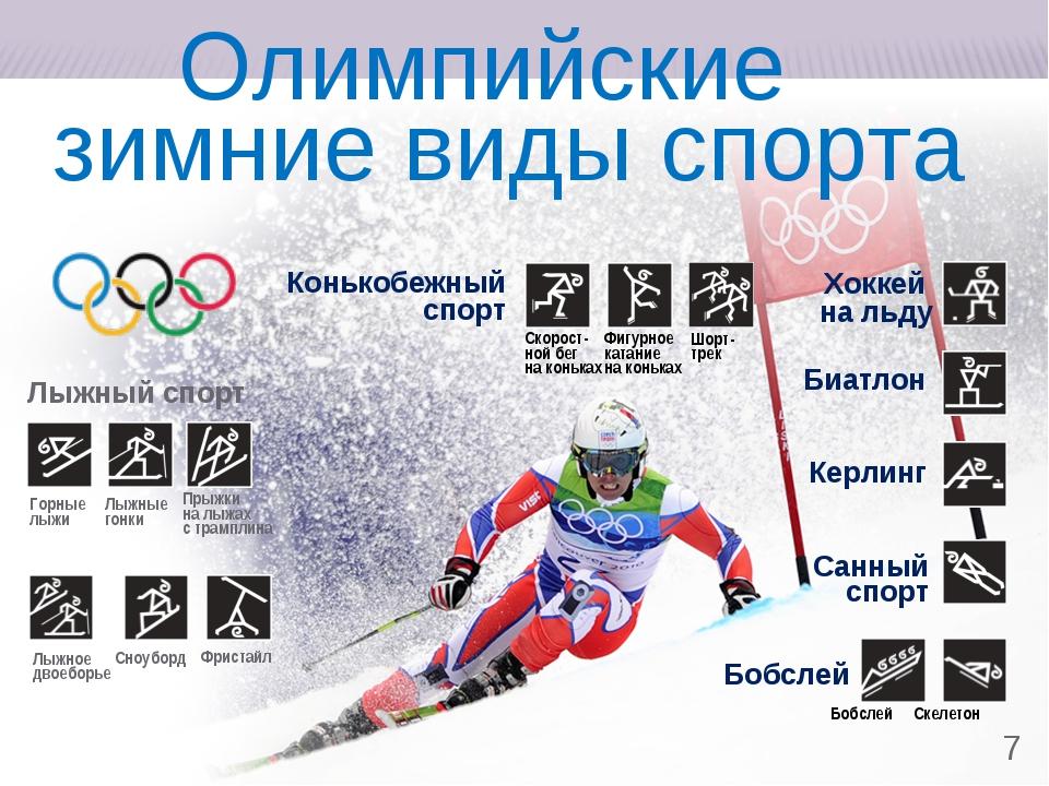 * Олимпийские зимние виды спорта Горные лыжи Лыжные гонки Прыжки на лыжах с т...