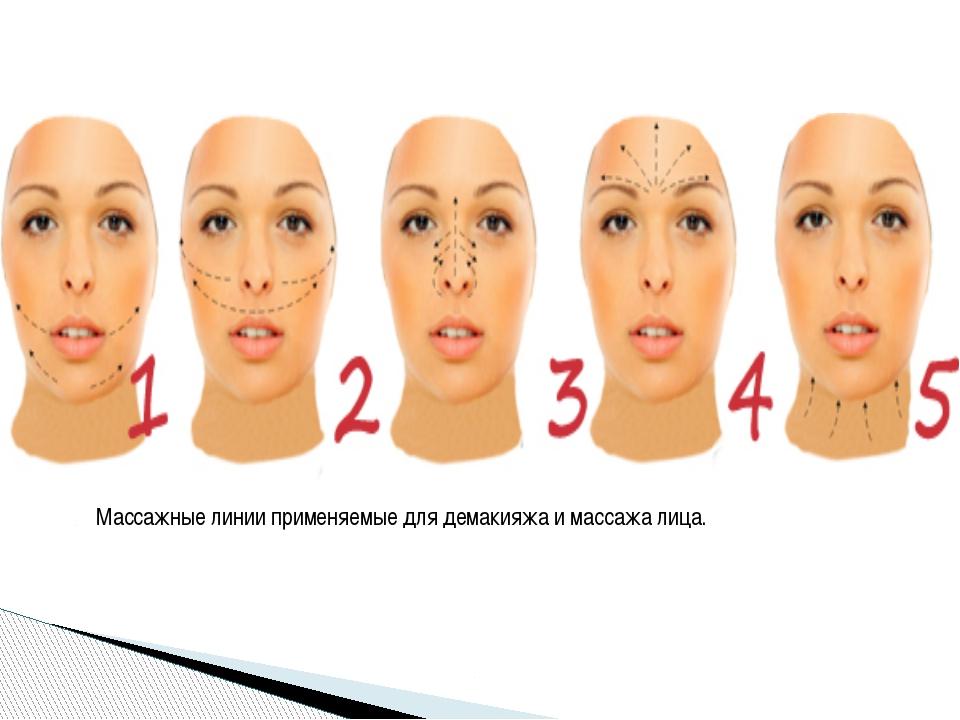 Массажные линии применяемые для демакияжа и массажа лица.