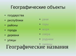 Географические объекты государства республики районы города деревни улицы рек