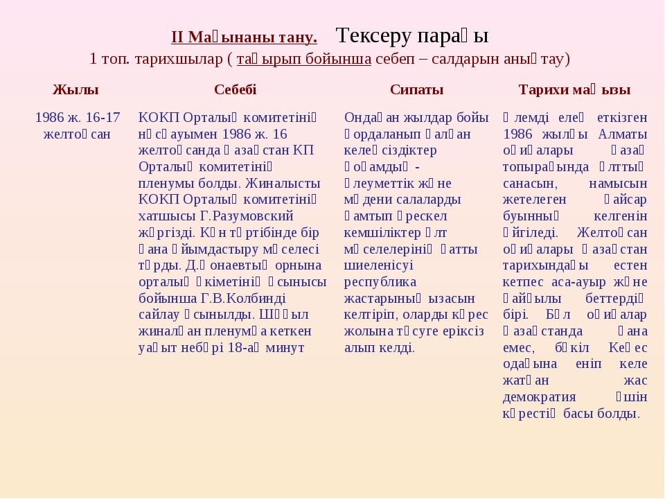 ІІ Мағынаны тану. Тексеру парағы 1 топ. тарихшылар ( тақырып бойынша себеп –...
