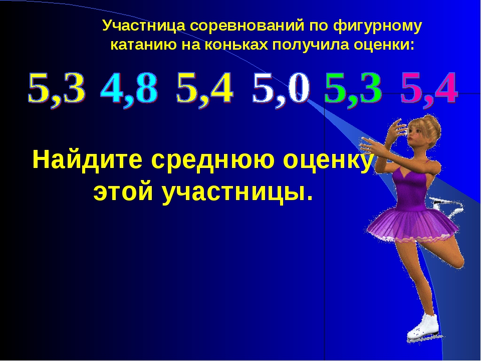 Участница соревнований по фигурному катанию на коньках получила оценки: Найди...