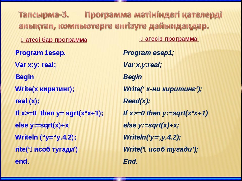 Қатесі бар программа Program 1esep. Var x;y; real; Begin Write(x киритинг); r...