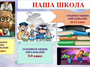 НАША ШКОЛА НАЧАЛЬНОЕ ОБЩЕЕ ОБРАЗОВАНИЕ 1-4 класс ОСНОВНОЕ ОБЩЕЕ ОБРАЗОВАНИЕ 5
