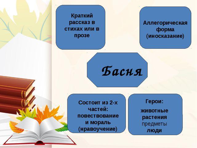 Басня Краткий рассказ в стихах или в прозе Аллегорическая форма (иносказание...
