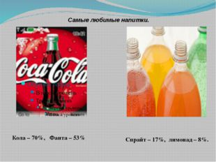 Самые любимые напитки. Кола – 70%, Фанта – 53% Спрайт – 17%, лимонад – 8%.