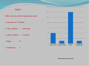 Опрос: Как часто вы пьёте газированную воду? (участвовало 17 детей) 1 раз