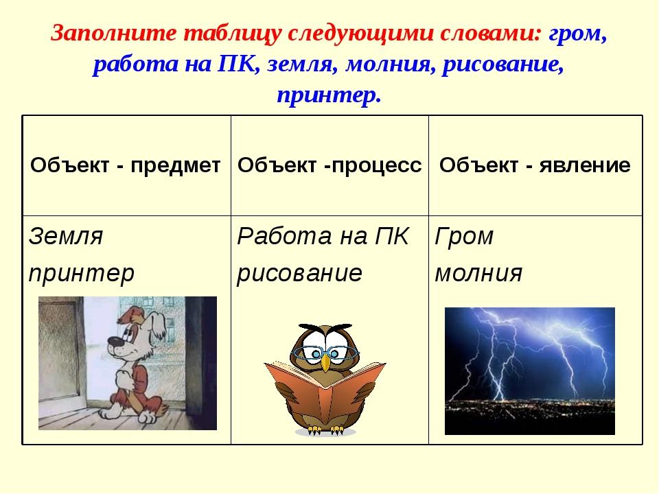 Заполните таблицу следующими словами: гром, работа на ПК, земля, молния, рисо...