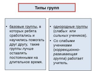 Типы групп базовые группы, в которых ребята сработались и научились помогать