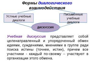 Формы диалогического взаимодействия Устные учебные диалоги Письменные учебные