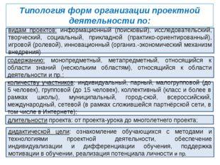 Типология форм организации проектной деятельности по: видам проектов: информа