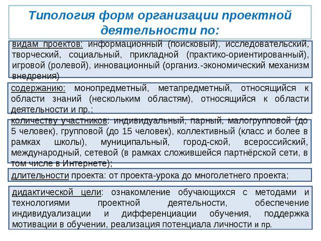 Типология форм организации проектной деятельности по: видам проектов: информа...