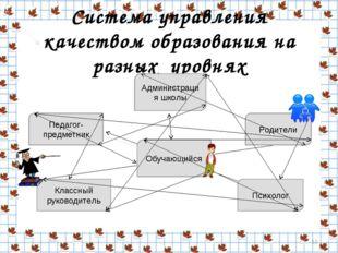 Система управления качеством образования на разных уровнях * Администрация шк