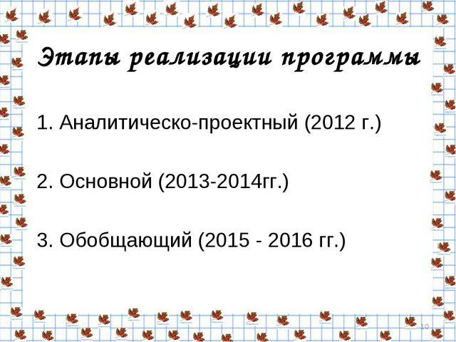 Этапы реализации программы 1. Аналитическо-проектный (2012 г.) 2. Основной (2...