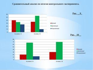 Сравнительный анализ по итогам контрольного эксперимента. Рис. __9_ Рис. _10__