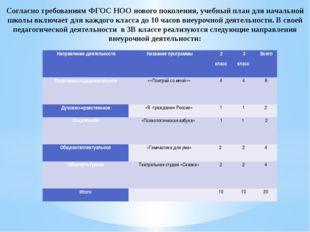 Согласно требованиям ФГОС НОО нового поколения, учебный план для начальной ш