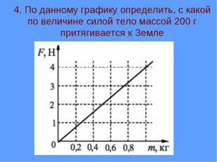 4. По данному графику определить, с какой по величине силой тело массой 200 г