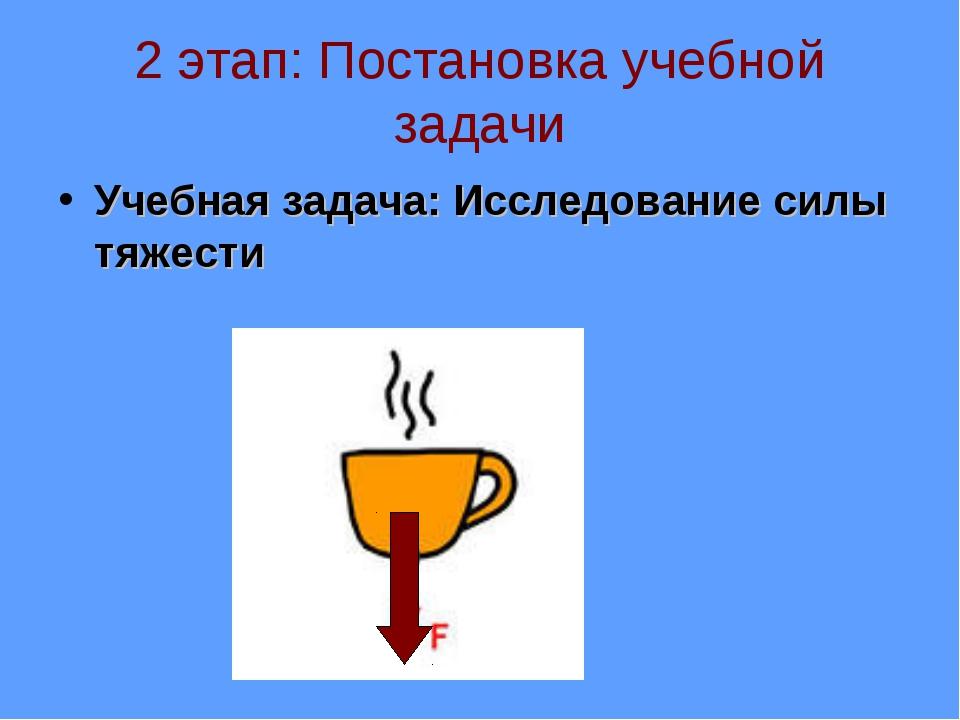 2 этап: Постановка учебной задачи Учебная задача: Исследование силы тяжести