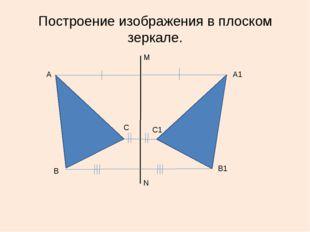 Построение изображения в плоском зеркале. А B C A1 B1 C1 M N