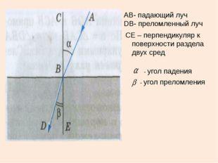 АВ- падающий луч DВ- преломленный луч СЕ – перпендикуляр к