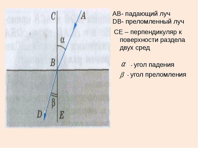 АВ- падающий луч DВ- преломленный луч СЕ – перпендикуляр к...