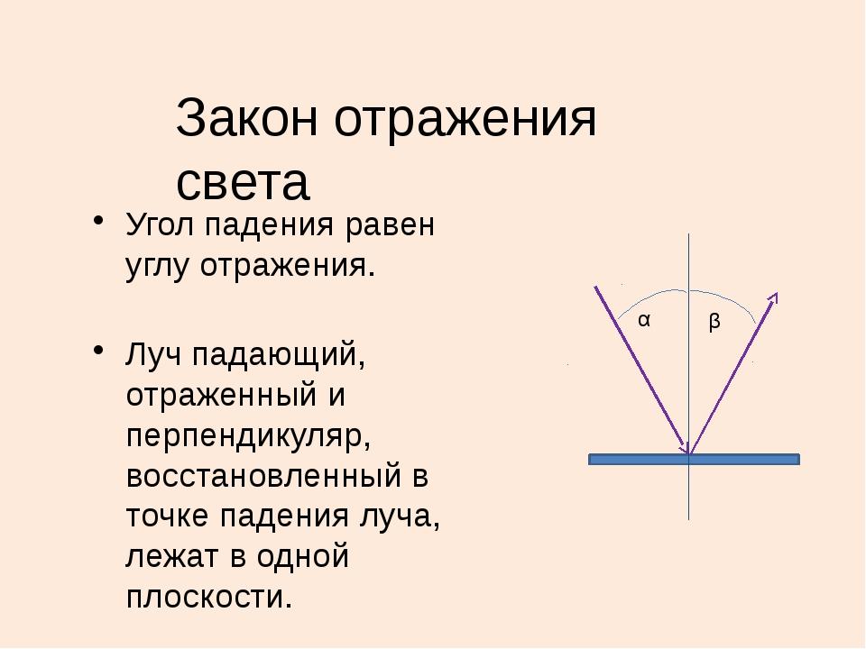 Угол падения равен углу отражения. Луч падающий, отраженный и перпендикуляр,...